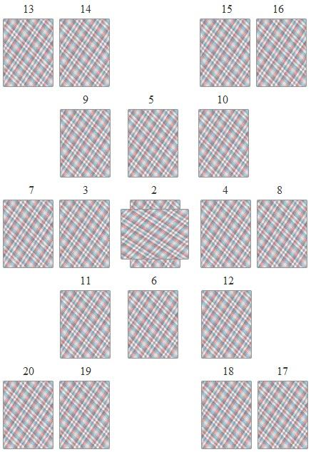 Двойной квадрат - гадания на картах