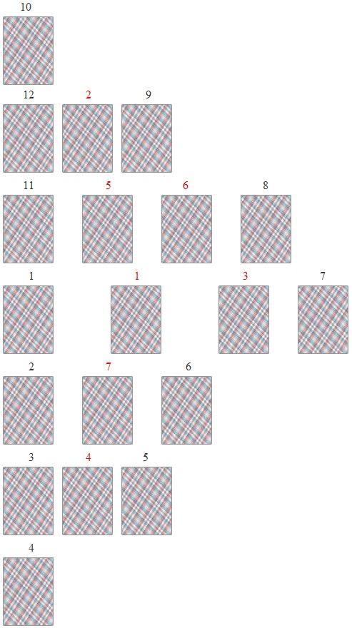 Классическое таро - гадания на картах