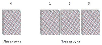 Монолитная тасовка